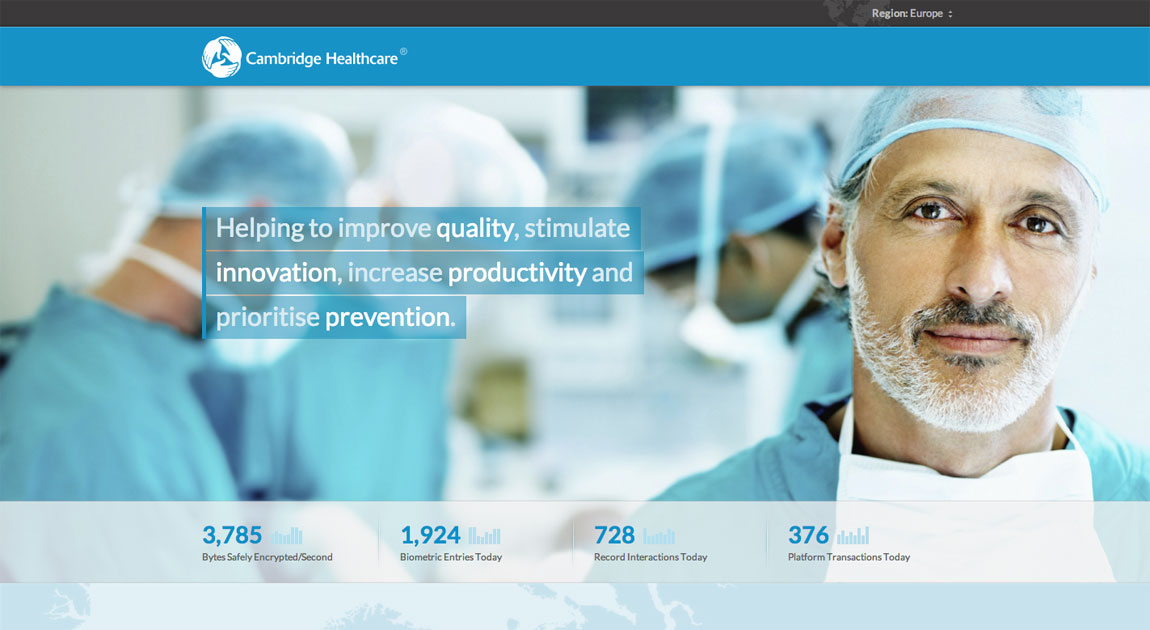 Cambridge Healthcare  Most Loved