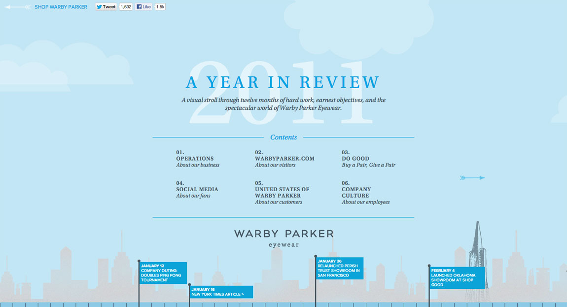 2011 warby parker annual report