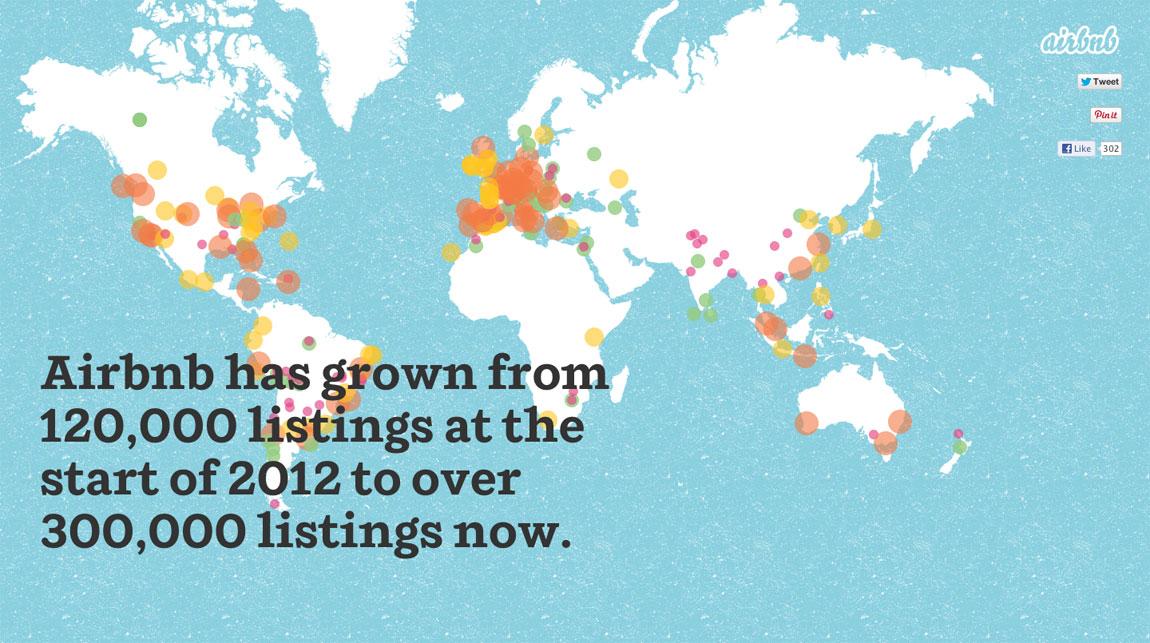 airbnb annual  global growth  local love
