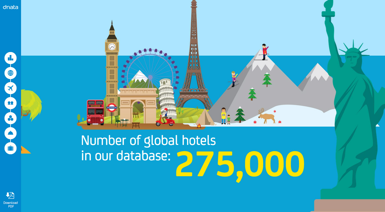 dnata  u2013 the facts