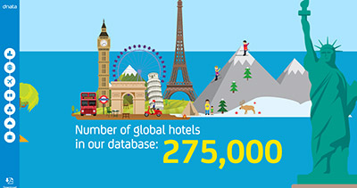 dnata - The Facts