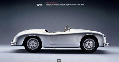 PORSCHEvolution - Experience interactive history of Porsche