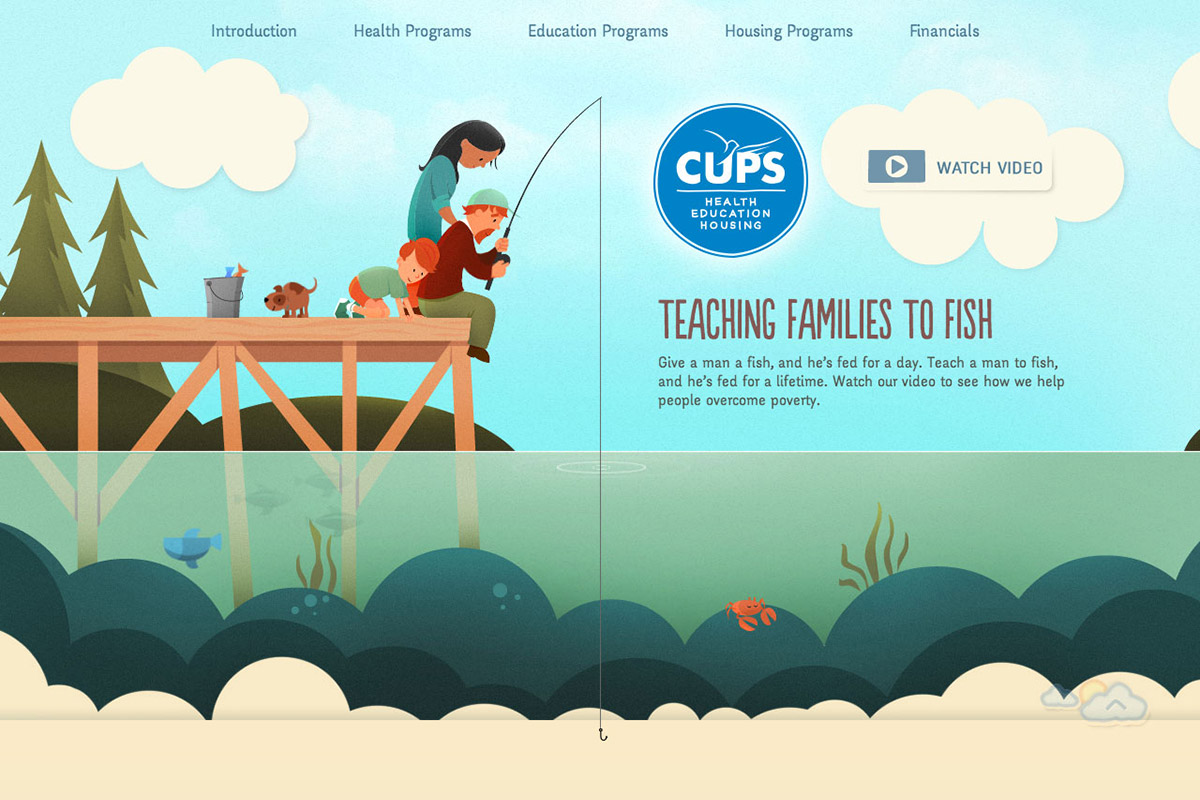 CUPS Annual Report