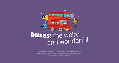 Buses: the Weird and Wonderful