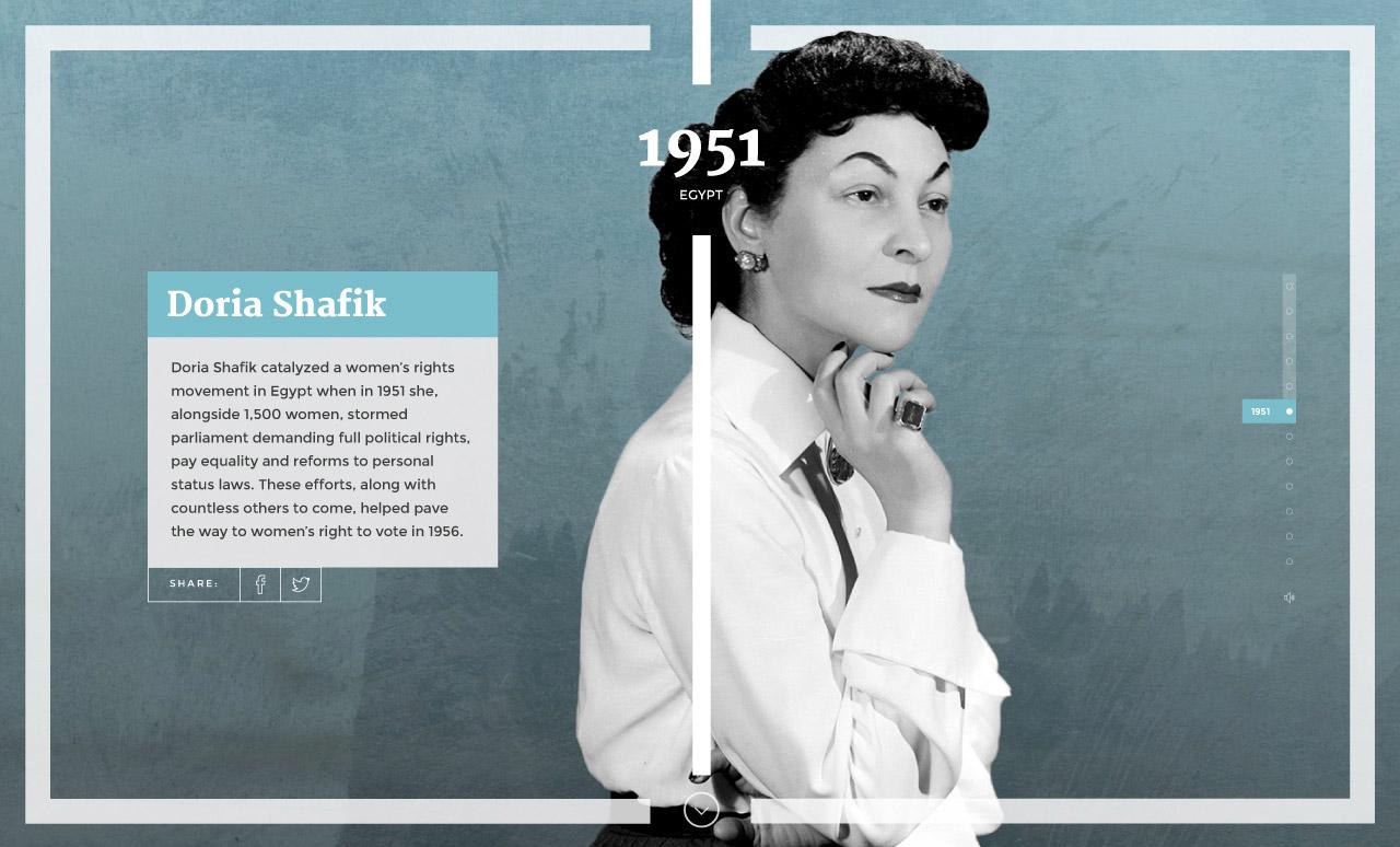 Women's Footprint in History Big Screenshot