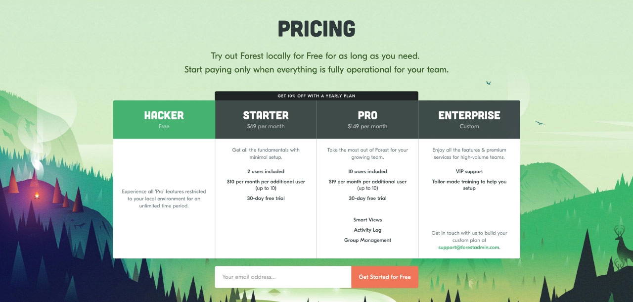 forest-pricing-table