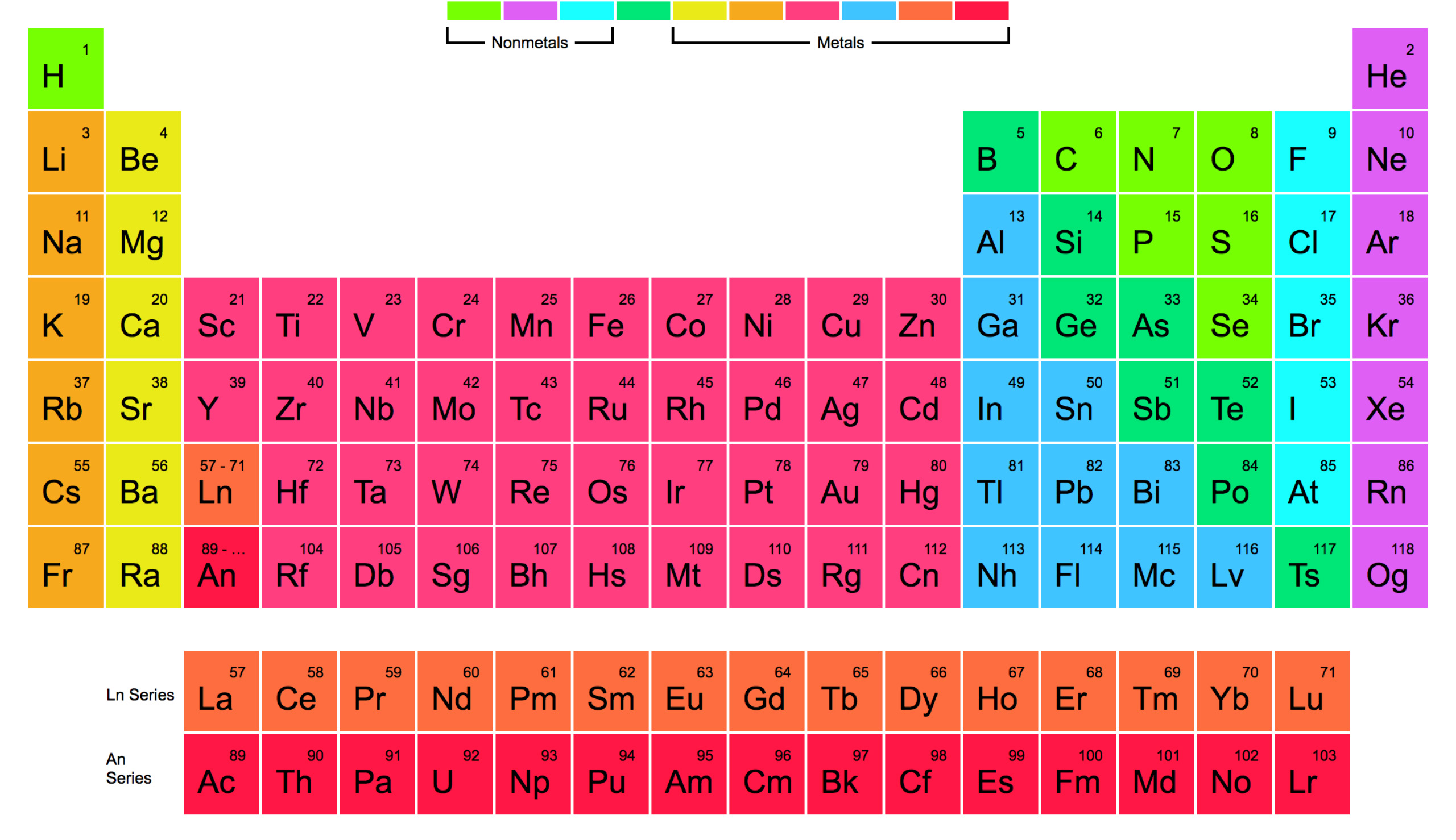 Large periodic table of elements designer tables reference for Table website