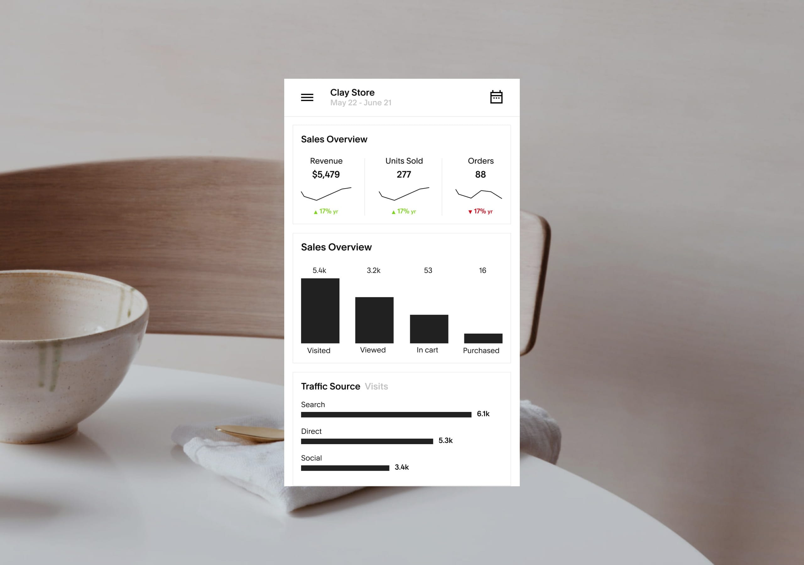 Squarespace Analytics App