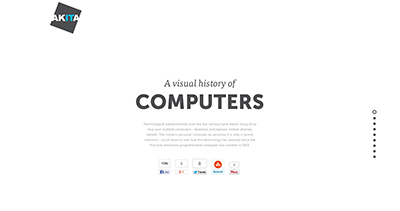 A visual history of computers