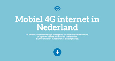 Mobiel 4G internet in Nederland